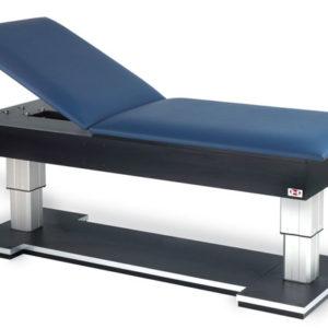 Procedure Tables
